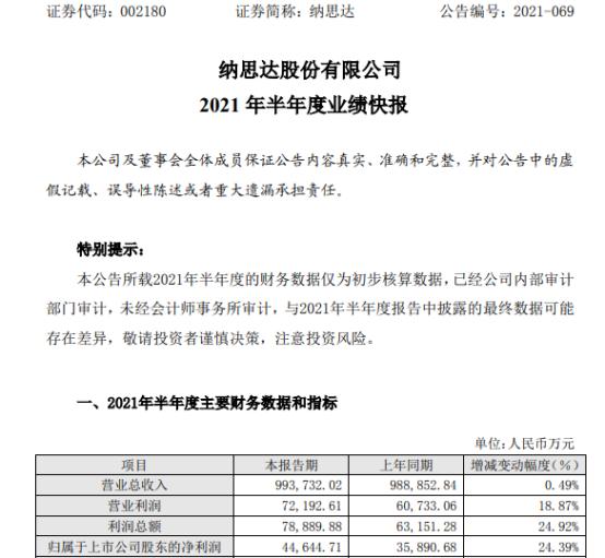 纳思达2021年上半年净利4.46亿增长24.39% 打印机销量增长