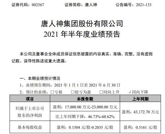 唐人神2021年上半年预计净利下降46.73%-60.62% 部分新建项目尚未释放产能