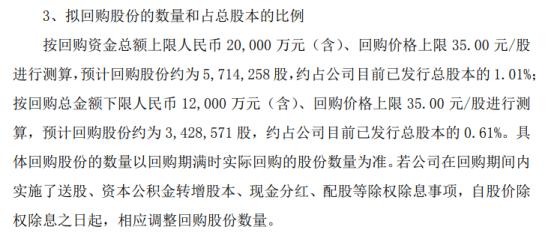 三诺生物将花不超2亿元回购公司股份 用于股权激励