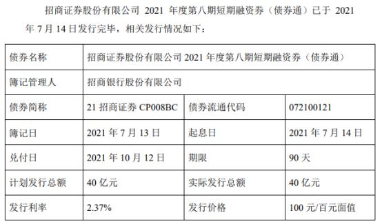 招商证券发行40亿短期融资券 票面利率2.37%