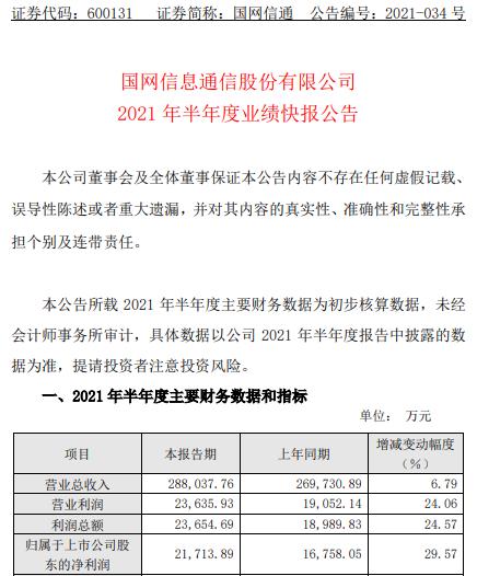 国网信通2021年上半年净利2.17亿 较上年同期增长29.57%