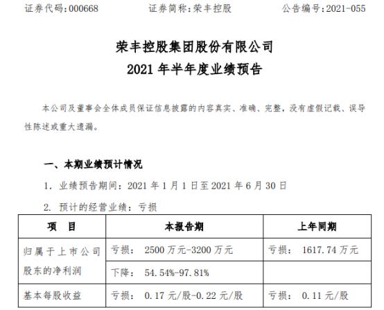 荣丰控股2021年上半年预计亏损2500万-3200万同比亏损增加 利息停止资本化