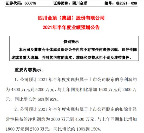 四川金顶2021年上半年预计净利4300万-5200万增长60%-92% 生产稳定需求旺盛