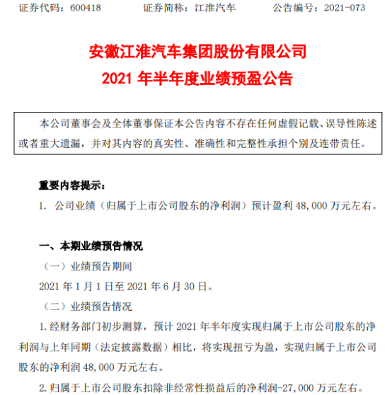 江淮汽车2021年上半年预计净利4.8亿同比扭亏为盈 业务毛利增加