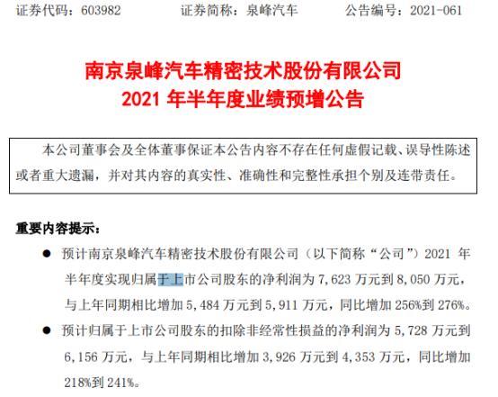 泉峰汽车2021年上半年预计净利7623万-8050万增加256%-276% 毛利率大幅提升