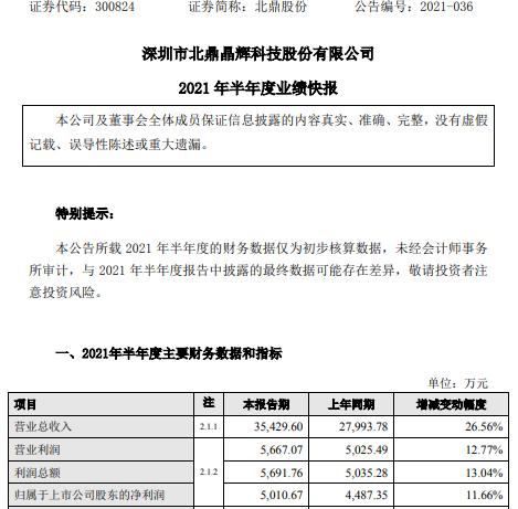 北鼎股份2021年上半年净利5010.67万增长11.66% OEM/ODM业务收入占比提高