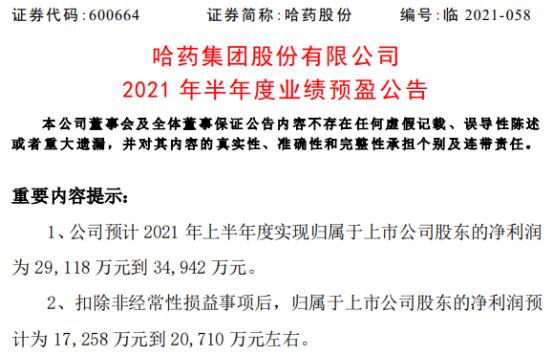 哈药股份2021年上半年预计净利2.91亿-3.49亿 销售收入大幅增长