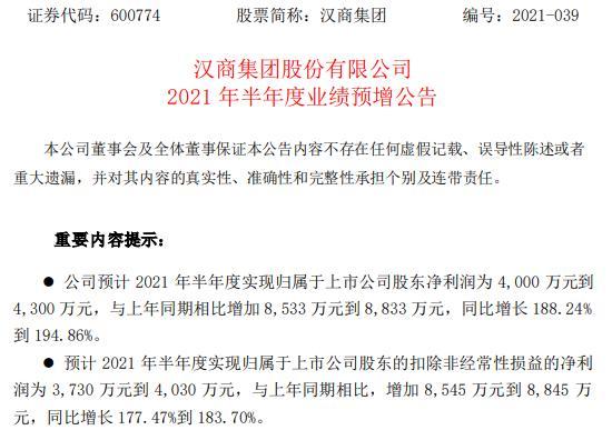 汉商集团2021年上半年预计净利同比增长188.24%-194.86% 医药业务稳步增长