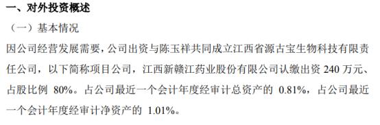 新赣江拟投资240万元成立江西省源古宝生物科技有限责任公司 持股80%