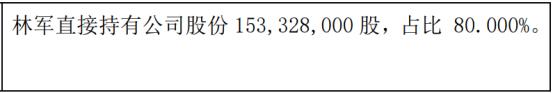 鸿网股份股东林军减持32.33万股 权益变动后持股比例为80%