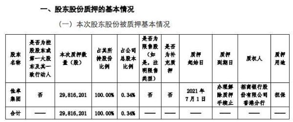 中联重科股东佳卓集团质押2981.62万股 用于担保