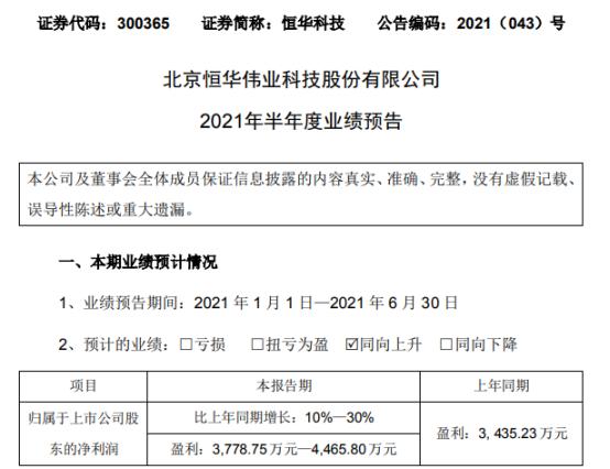 恒华科技2021年上半年预计净利3778.75万-4465.80万增长10%-30% 订单交付加快