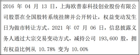 欧普泰股东减持19.36万股 权益变动后持股比例为10%