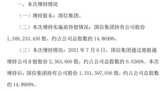 华泰证券股东国信集团增持236.36万股 耗资约3665.94万