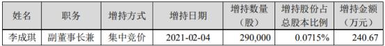 博世科2名股东合计增持115.31万股 耗资合计999.46万