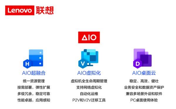 联想AIO云计算震撼升级,助力企业提升效能