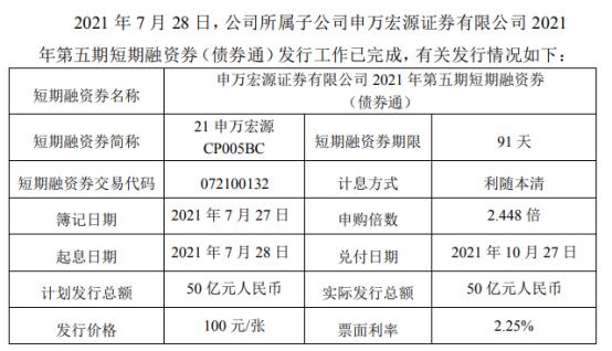 申万宏源所属子公司发行50亿短期融资券 票面利率2.25%