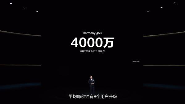 华为HarmonyOS用户突破4000万,平均每秒8个用户升级