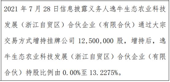 三江并流股东增持1250万股 权益变动后持股比例为13.23%