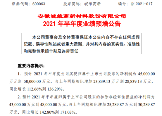 皖维高新2021年上半年预计净利4.5亿-5亿增长113%-136% 聚乙烯醇(PVA)量增价涨