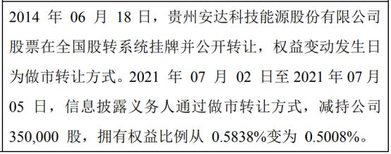 安达科技股东陈建平减持35万股 权益变动后持股比例为0.5%
