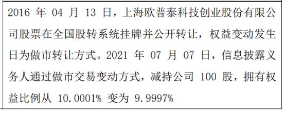 欧普泰股东减持100股 权益变动后持股比例为10%