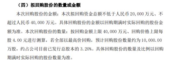 ST瀚叶将花不超4亿元回购公司股份