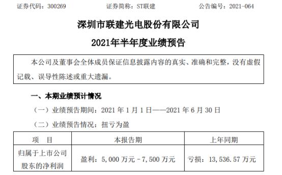 ST联建2021年上半年预计净利5000万-7500万同比扭亏为盈 订单激增