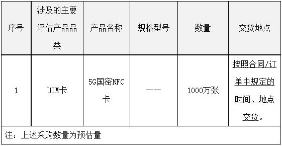 中国电信启动5G国密NFC卡集采:预估1000万张