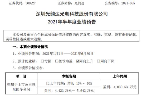 光韵达2021年上半年预计净利4433万-5642万增长10%-40% 子公司通宇航空订单充足