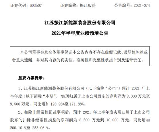 振江股份2021年上半年预计净利8000万-9500万增长129%-172% 产品毛利率提升
