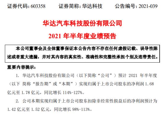 华达科技2021年上半年预计净利1.68亿-1.78亿增长114%-127% 运营成本降低