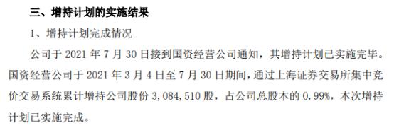 南纺股份股东国资经营公司增持308.45万股 耗资约1354.1万 一季度公司亏损3220.64万
