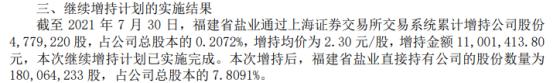 青山纸业控股股东全资子公司增持477.92万股 耗资1100.14万