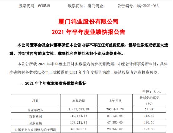 厦门钨业2021年上半年净利6.84亿增长193.03% 产品销量增长