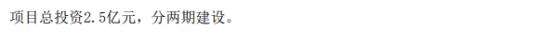 联赢激光拟通过设立全资子公司投资建设宜宾联赢激光焊接成套设备项目 项目总投资2.5亿元