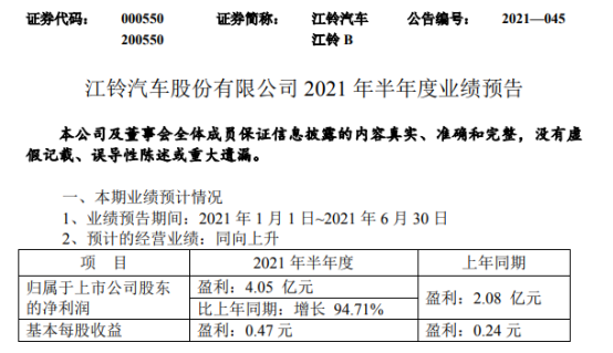 江铃汽车2021年上半年预计净利4.05亿增长94.71% 销量增长以及持续推动降本增效