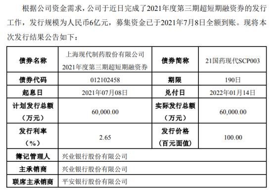 国药现代发行6亿短期融资券 票面利率2.65%