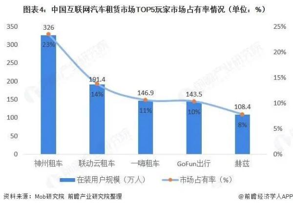 消息称一嗨租车考虑进行10亿美元香港IPO