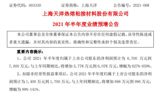 上海天洋2021年上半年预计净利6700万-7000万增长627%-659% 胶粉胶粒销售同比增长