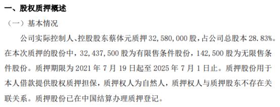 添正生物实际控制人、控股股东蔡体元质押3258万股 用于蔡体元借款提供股权质押担保