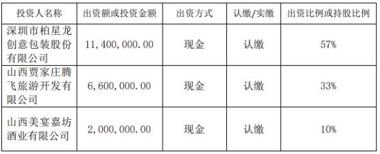 柏星龙拟对外投资1140万元设立控股子公司山西贾家庄柏星龙 持股57%
