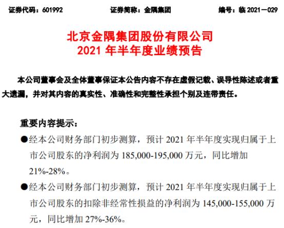 金隅集团2021年上半年预计净利18.5亿-19.5亿增加21%-28% 房地产结转面积上升