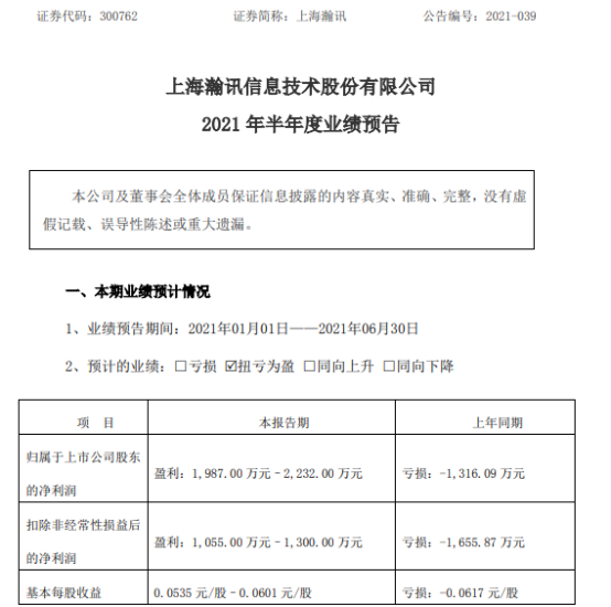 上海瀚讯2021年上半年预计净利1987万-2232万同比扭亏为盈 上半年回款情况良好