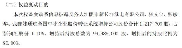 新昶虹4名股东合计增持121.77万股 权益变动后合计持股比例为90%