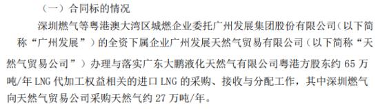 深圳燃气全资下属企业签署天然气购销合同 采购天然气约27万吨/年