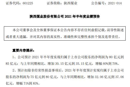 陕西煤业2021年上半年预计净利同比增长60%-70% 煤炭市场需求旺盛