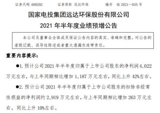 远达环保2021年上半年预计净利4022万增长42% 电厂利用小时稳步上升