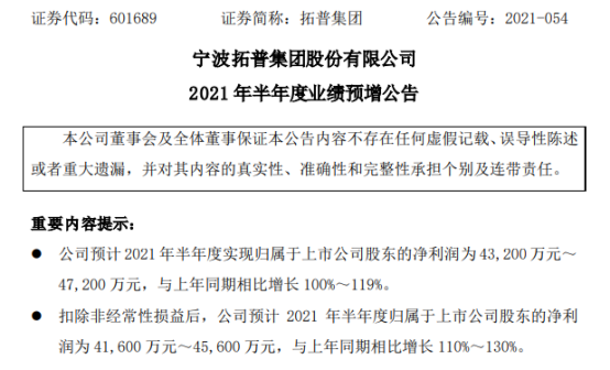 拓普集团2021年上半年预计净利4.32亿-4.72亿增长100%-119% 前期积累大量订单