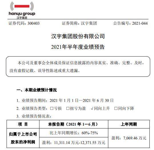汉宇集团2021年上半年预计净利增长60%-75% 投资收益增长